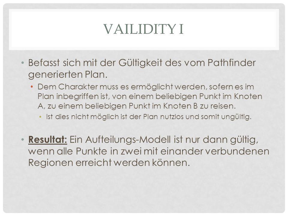 VAILIDITY I Befasst sich mit der Gültigkeit des vom Pathfinder generierten Plan.