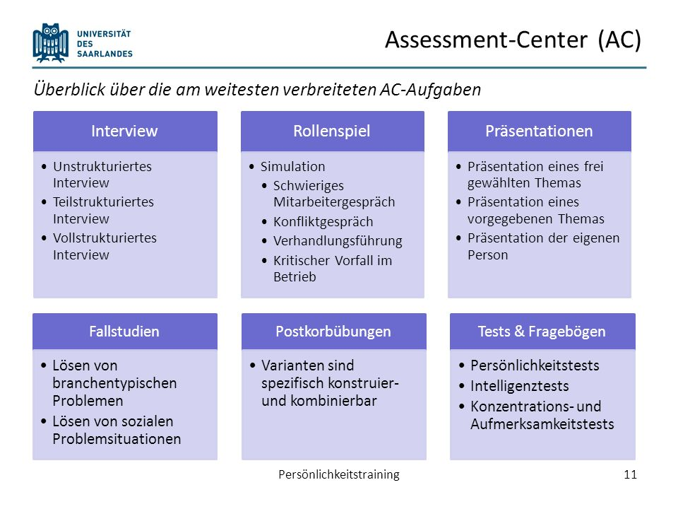 Assessment-Center (AC) Interview Unstrukturiertes Interview Teilstrukturiertes Interview Vollstrukturiertes Interview Rollenspiel Simulation Schwierig