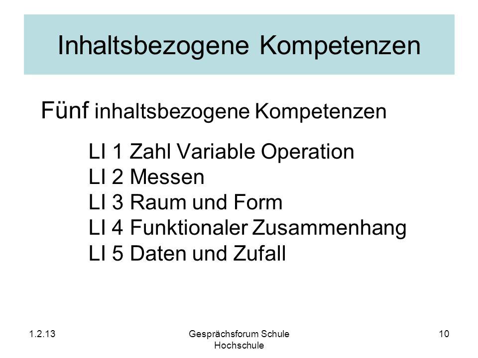 Inhaltsbezogene Kompetenzen Fünf inhaltsbezogene Kompetenzen LI 1 Zahl Variable Operation LI 2 Messen LI 3 Raum und Form LI 4 Funktionaler Zusammenhan