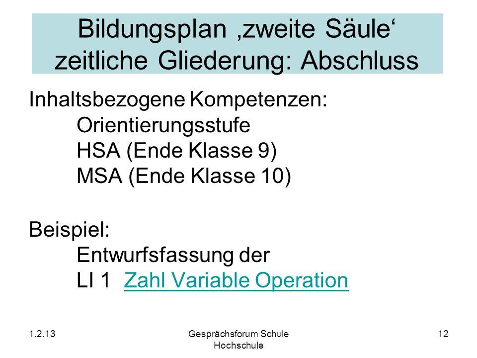 Inhaltsbezogene Kompetenzen: Orientierungsstufe HSA (Ende Klasse 9) MSA (Ende Klasse 10) Beispiel: Entwurfsfassung der LI 1 Zahl Variable OperationZah