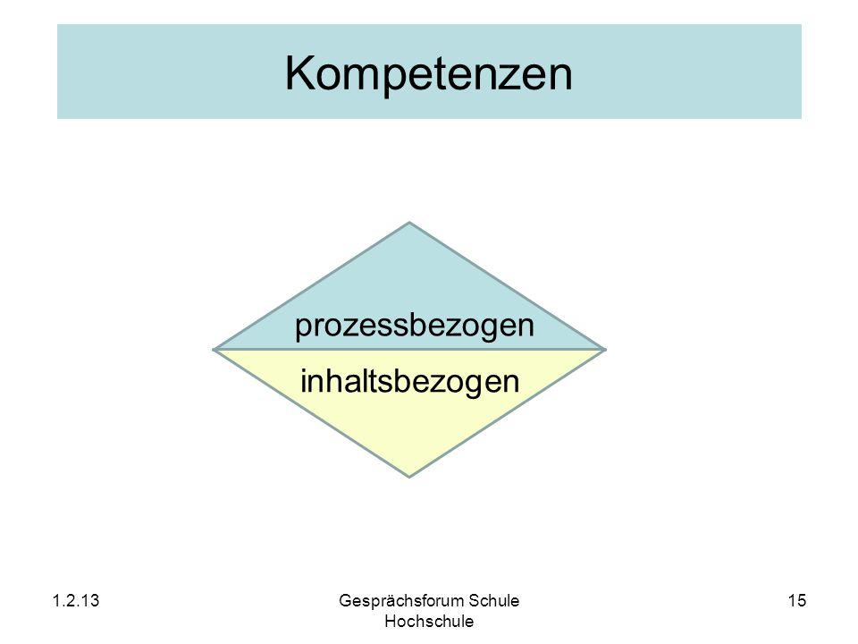 Kompetenzen inhaltsbezogen prozessbezogen 1.2.13Gesprächsforum Schule Hochschule 15