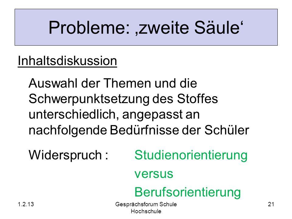 Probleme: zweite Säule Inhaltsdiskussion Auswahl der Themen und die Schwerpunktsetzung des Stoffes unterschiedlich, angepasst an nachfolgende Bedürfni