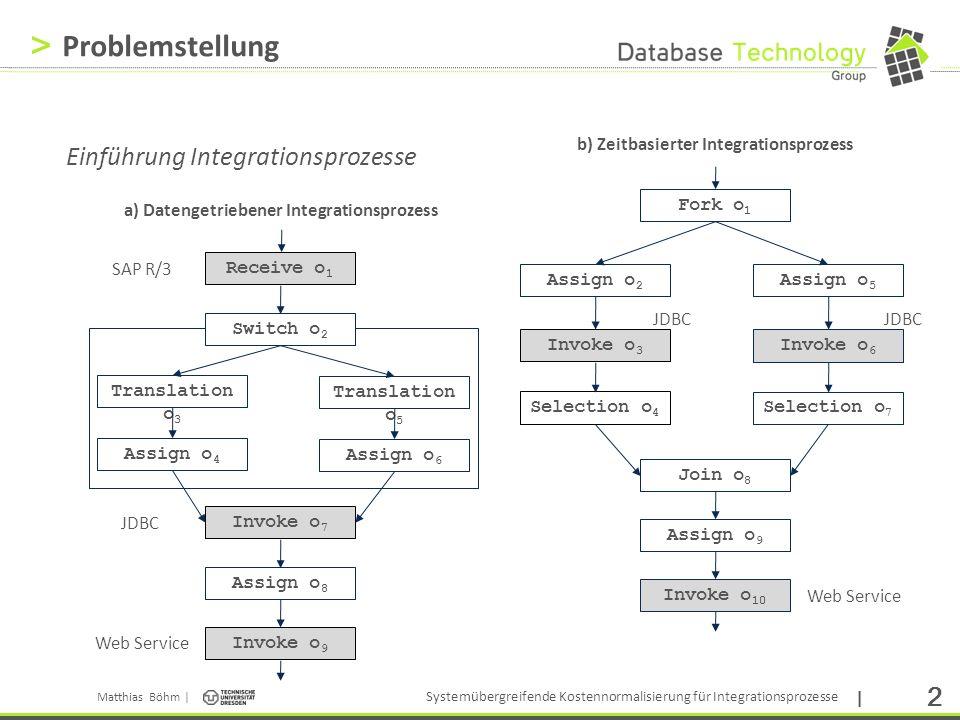 Matthias Böhm | Systemübergreifende Kostennormalisierung für Integrationsprozesse | 23 > Anwendungsszenario (2) Beispielprozess Variabilitäts parameter: Invoke o 3 Fork o 1 Assign o 5 Assign o 2 Selection o 4 Join o 8 Assign o 9 Invoke o 10 Invoke o 6 Selection o 7 VP1: ds out (o 3 ) [0; 1.000.000] --cardinality VP3: ds out (o 4 )/ ds in (o 4 ) [0; 1.0] --selectivity VP2: ds out (o 6 ) [0; 1.000.000] --cardinality VP4: ds out (o 7 )/ ds in (o 7 ) [0; 1.0] --selectivity VP5: ds out (o 8 )/ max(ds in1 (o 8 ), ds in2 (o 8 )) [0; 1.0] --selectivity