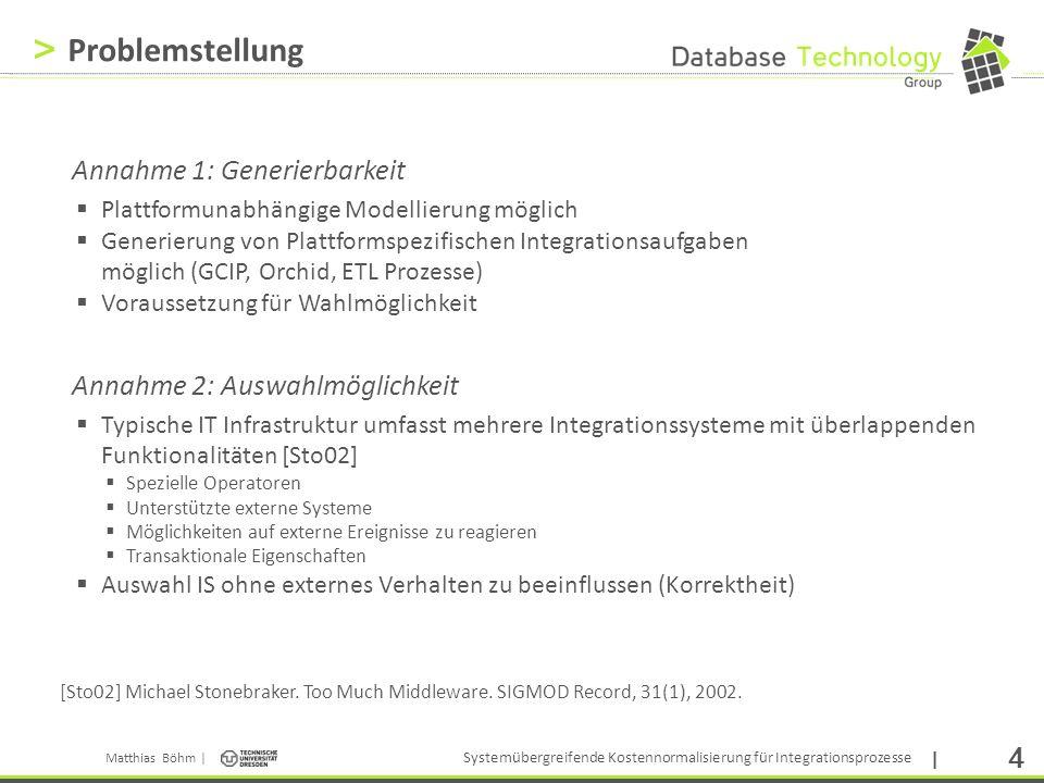 Matthias Böhm | Systemübergreifende Kostennormalisierung für Integrationsprozesse | 15 > NC 14.09 6.00 6.09 NC 14.09 6.00 6.09 15.13 6.25 6.88 NC 14.09 6.00 6.09 15.13 6.25 6.88 14.00 6.00 Time 18.00 6.00 10.00 17.00 7.50 14.00 6.00 PTIDPIDNIDStartEnd 110.018.0 1111.07.0 1127.517.5 128.025.0 1218.516.0 12216.524.0 1326.040.0 13127.033.0 13233.539.5 Grundnormalisierung (2) Am Beispiel t e (P) o1o1 Prozess 1 Prozess 2 Prozess 3 Zeit t 04020 o2o2 o1o1 o2o2 o2o2 o1o1 Time = End - Start t e (P 1 )= 0.1/0.1 * 1.00ms R e (o)=min( 1/num, R o (P i ) ) + t e (o 1 ) + 0.1/0.1 * 0.50ms + t e (o 2 ) + 0.1/0.1 * 0.50ms mit t e (o 1 )= 0.6/0.6 * 6.00ms t e (o 2 )= 0.85/0.85 * 0.50ms + 0.5/0.85 * 0.50ms + 0.5/0.85 * 7.50ms + 0.5/0.85 * 0.50ms + 0.5/0.85 * 1.00ms AVG P14.42 o1o1 6.50 o2o2 6.32 Wiederverwendung von Abschnittsmengen möglich NC(o)= t * R e (o)/ R o (o) R o (P i )=0.10 R o (o 1 )=0.60 R o (o 2 )=0.85