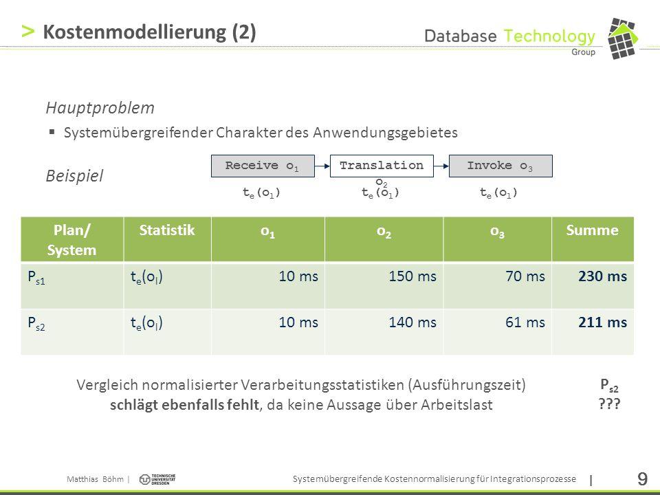 Matthias Böhm | Systemübergreifende Kostennormalisierung für Integrationsprozesse | 10 > Kostenmodellierung (3) Lösungsansatz Zweistufiges Verfahren der Kostenmodellierung Stufe 1: Bestimmung absoluter Kosten auf abstraktem Niveau Stufe 2: Gewichtung mit normalisierten Statistiken Plan/ System Statistiko1o1 o2o2 o3o3 Summe P s1 C(o l )1573291813455836 P s2 C(o l )1105212210174244 Receive o 1 Translation o 2 Invoke o 3 t e (o l ) |ds out | t e (o l ) |ds in |+|ds out | t e (o l ) |ds in |+|ds out | P s1 Plan/ System Statistiko1o1 o2o2 o3o3 Summe P s1 t e (o l )10 ms150 ms70 ms230 ms C(o l )1573291813455836 P s2 t e (o l )10 ms140 ms61 ms211 ms C(o l )1105212210174244 Plan/ System Statistiko1o1 o2o2 o3o3 Summe P s1 t e (o l )10 ms150 ms70 ms230 ms C(o l )1573291813455836 NC(o l )0.00640.05140.04200.1098 P s2 t e (o l )10 ms140 ms61 ms211 ms C(o l )1105212210174244 NC(o l )0.00910.06600.05990.1350