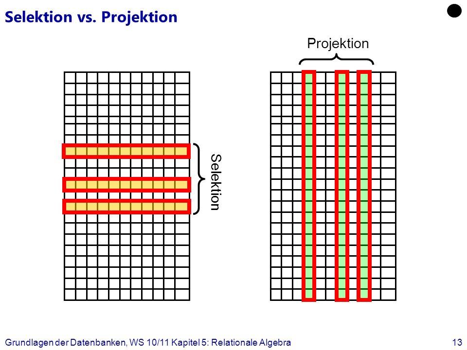 Grundlagen der Datenbanken, WS 10/11 Kapitel 5: Relationale Algebra13 Selektion vs. Projektion Selektion Projektion
