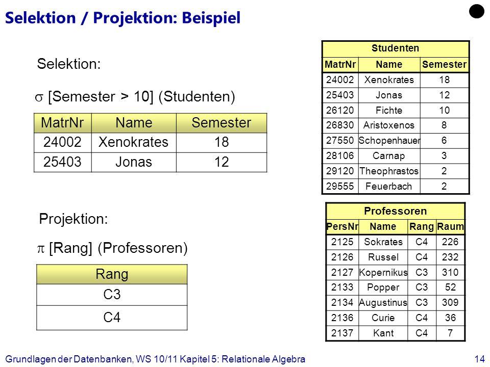 Grundlagen der Datenbanken, WS 10/11 Kapitel 5: Relationale Algebra14 Selektion / Projektion: Beispiel MatrNrNameSemester 24002Xenokrates18 25403Jonas