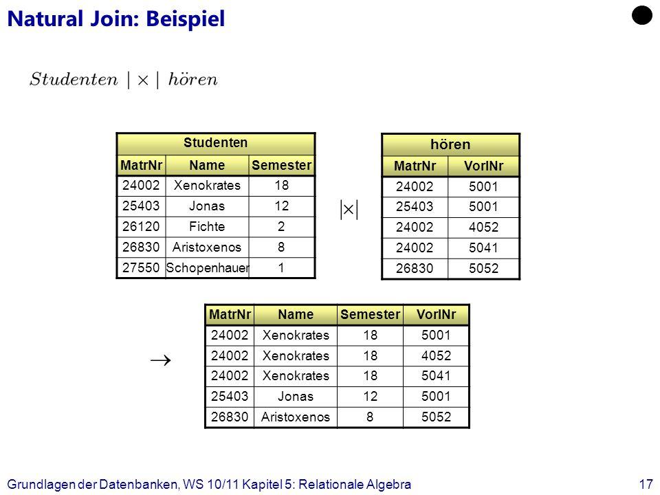 Grundlagen der Datenbanken, WS 10/11 Kapitel 5: Relationale Algebra17 Natural Join: Beispiel | Studenten MatrNrNameSemester 24002Xenokrates18 25403Jon