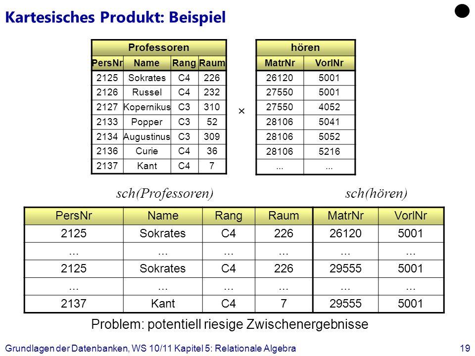 Grundlagen der Datenbanken, WS 10/11 Kapitel 5: Relationale Algebra19 Kartesisches Produkt: Beispiel PersNrNameRangRaumMatrNrVorlNr 2125SokratesC42262