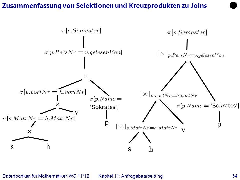 Datenbanken für Mathematiker, WS 11/12Kapitel 11: Anfragebearbeitung34 Zusammenfassung von Selektionen und Kreuzprodukten zu Joins s h v p sh v p