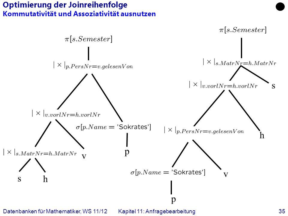 Datenbanken für Mathematiker, WS 11/12Kapitel 11: Anfragebearbeitung35 Optimierung der Joinreihenfolge Kommutativität und Assoziativität ausnutzen s h