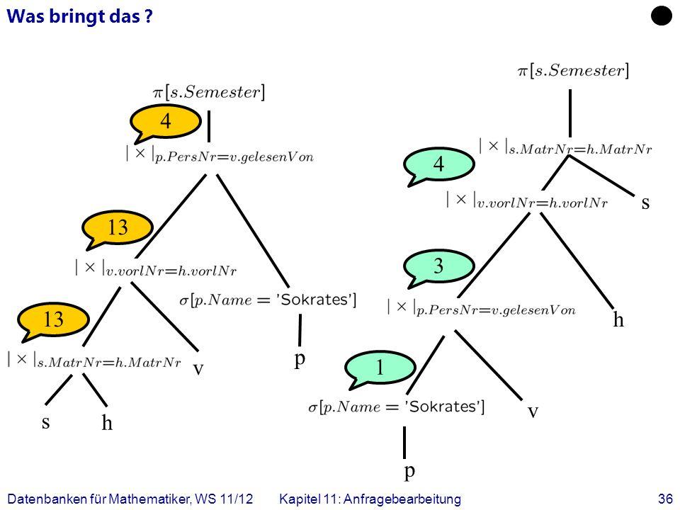 Datenbanken für Mathematiker, WS 11/12Kapitel 11: Anfragebearbeitung36 Was bringt das ? s h v p s h v p 13 4 1 3 4