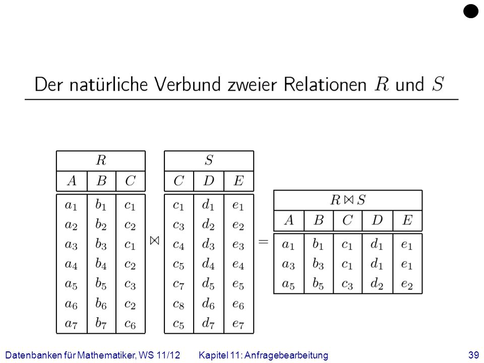 Datenbanken für Mathematiker, WS 11/12Kapitel 11: Anfragebearbeitung39