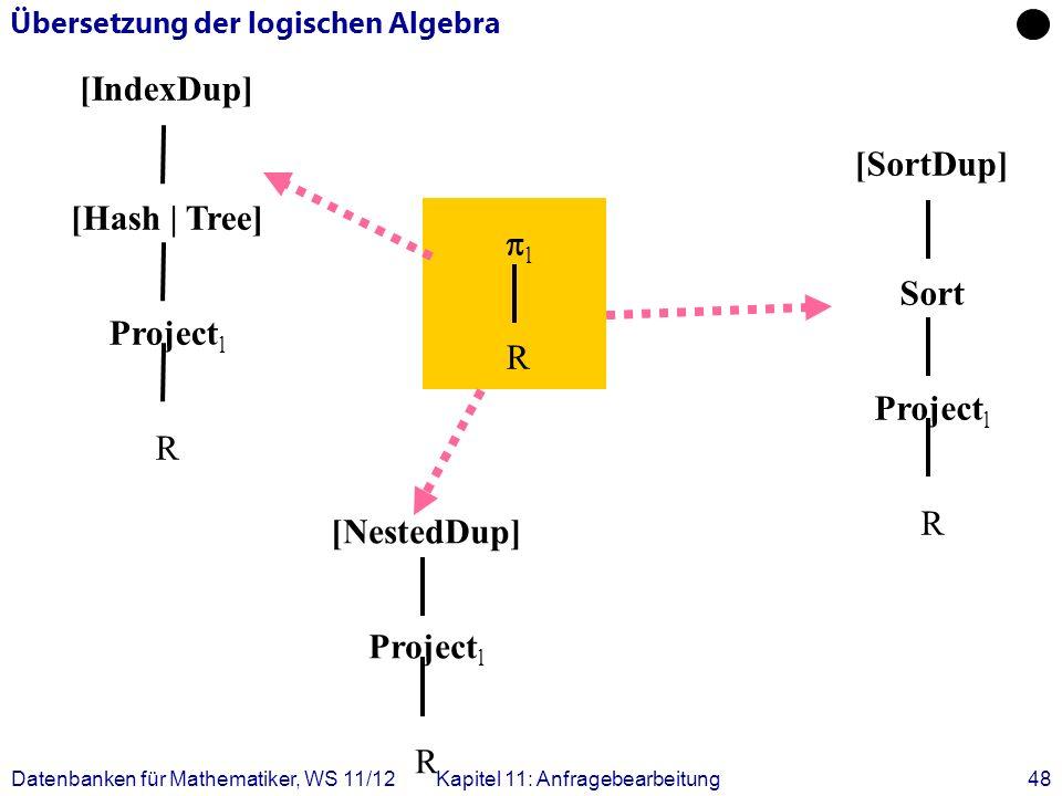 Datenbanken für Mathematiker, WS 11/12Kapitel 11: Anfragebearbeitung48 Übersetzung der logischen Algebra l R [NestedDup] Project l R [SortDup] Sort Pr