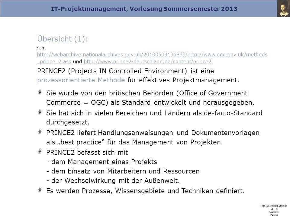 IT-Projektmanagement, Vorlesung Sommersemester 2013 Prof. Dr. Herrad Schmidt SS 13 Kapitel 8 Folie 2 Übersicht (1): s.a. http://webarchive.nationalarc