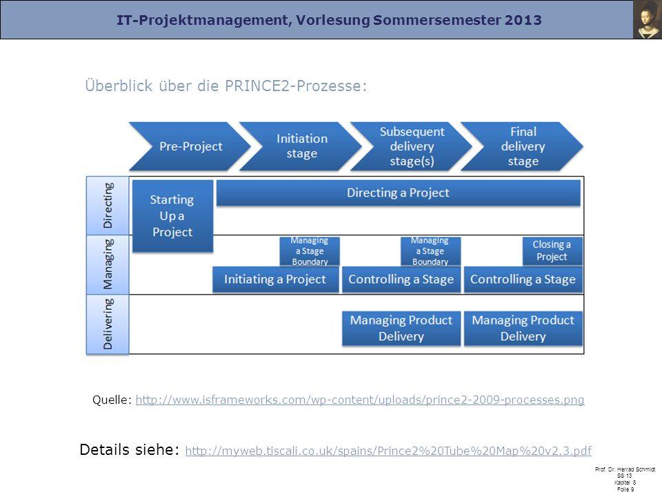 IT-Projektmanagement, Vorlesung Sommersemester 2013 Prof. Dr. Herrad Schmidt SS 13 Kapitel 8 Folie 9 Quelle: http://www.isframeworks.com/wp-content/up