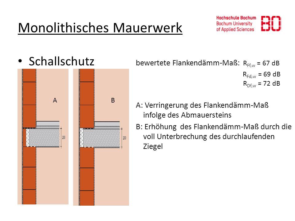 Monolithisches Mauerwerk Schallschutz bewertete Flankendämm-Maß: R Ff,w = 67 dB R Fd,w = 69 dB R Df,w = 72 dB A: Verringerung des Flankendämm-Maß info
