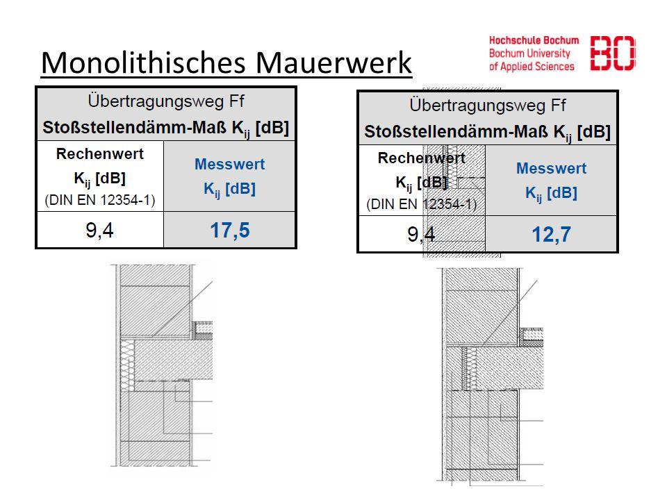 Monolithisches Mauerwerk