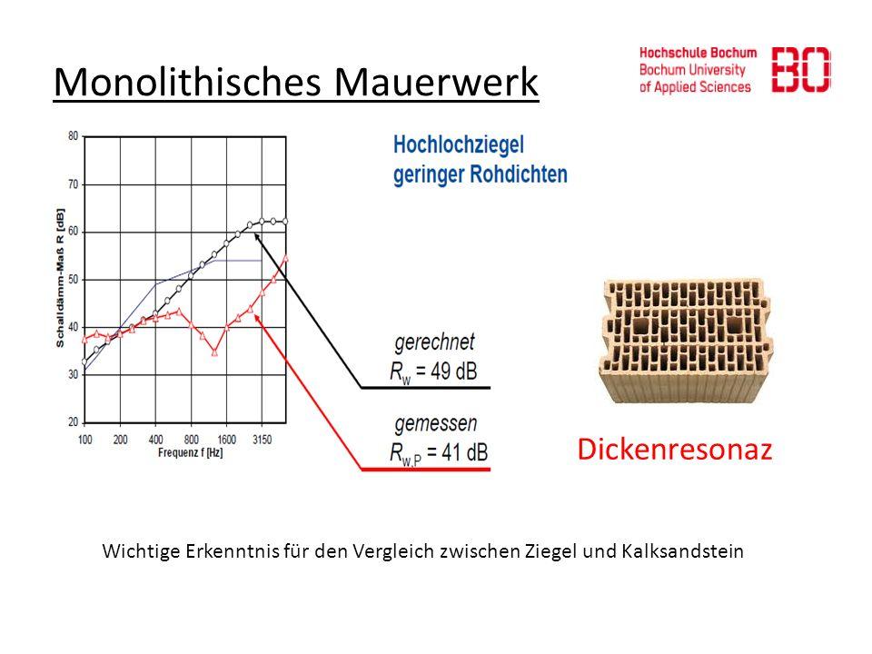 Dickenresonaz Wichtige Erkenntnis für den Vergleich zwischen Ziegel und Kalksandstein