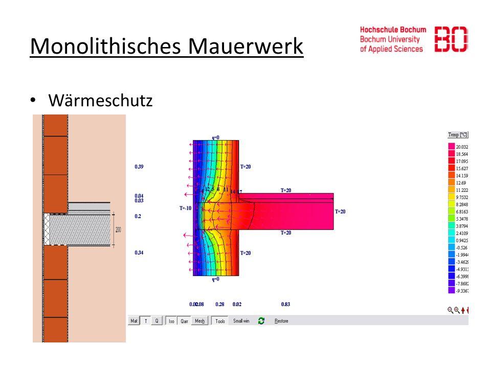 Monolithisches Mauerwerk Wärmeschutz