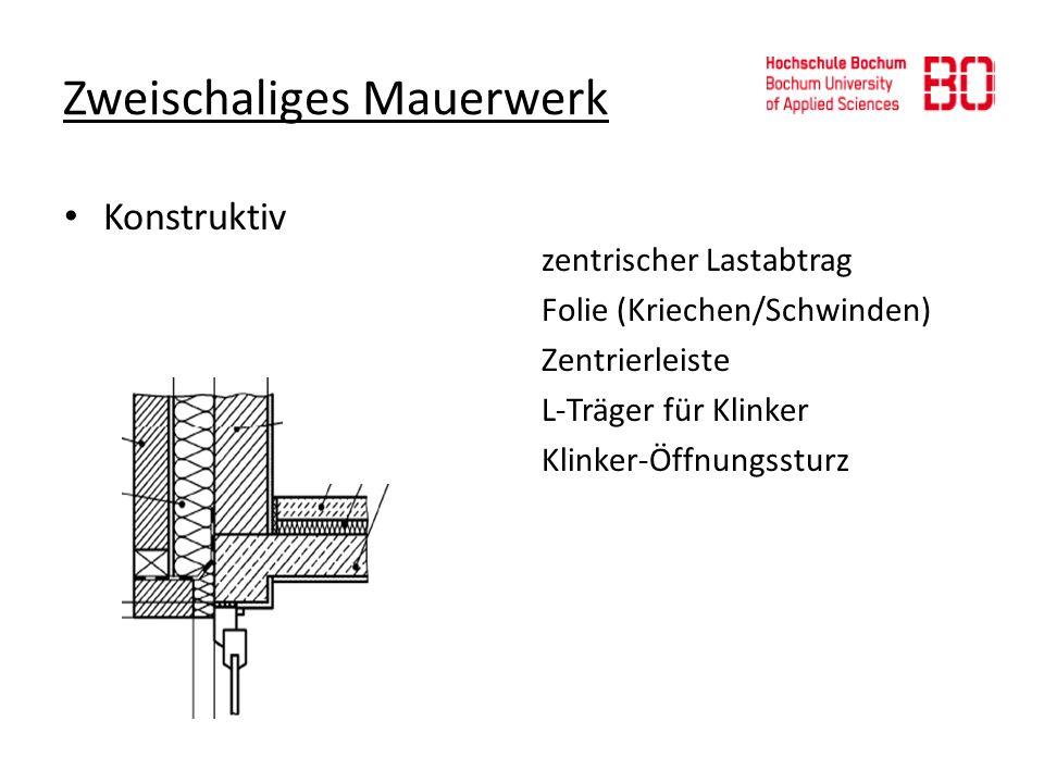 Zweischaliges Mauerwerk Konstruktiv zentrischer Lastabtrag Folie (Kriechen/Schwinden) Zentrierleiste L-Träger für Klinker Klinker-Öffnungssturz