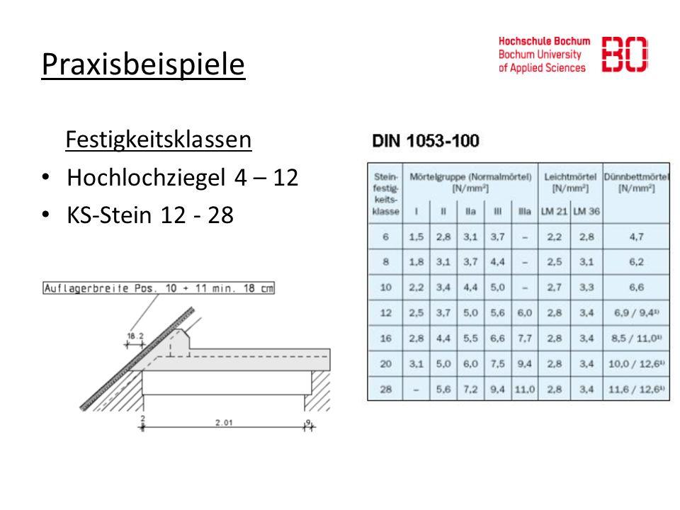 Praxisbeispiele Festigkeitsklassen Hochlochziegel 4 – 12 KS-Stein 12 - 28