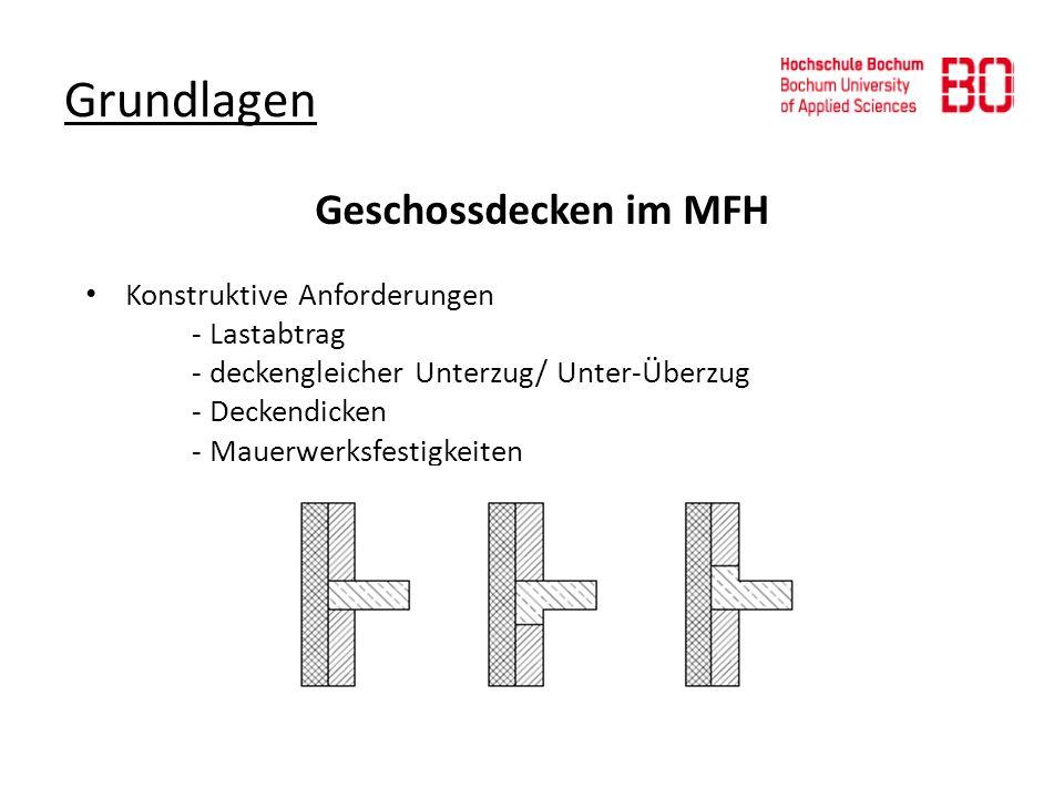 Grundlagen Geschossdecken im MFH Konstruktive Anforderungen - Lastabtrag - deckengleicher Unterzug/ Unter-Überzug - Deckendicken - Mauerwerksfestigkei