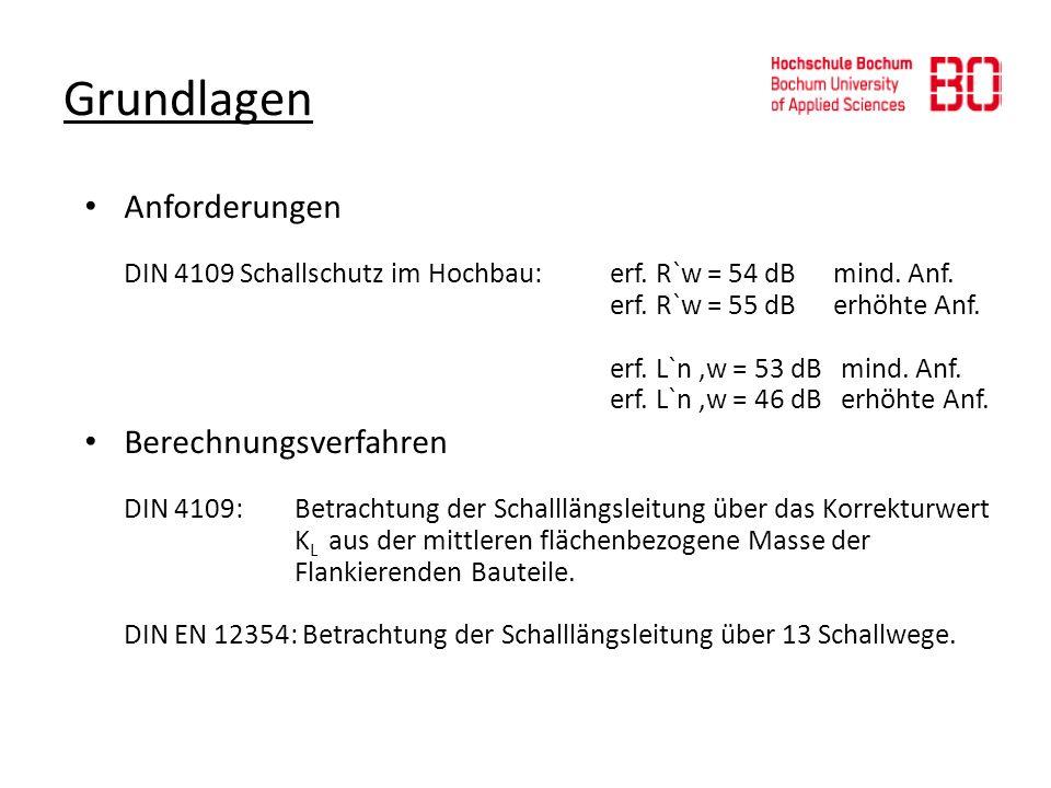 Grundlagen Anforderungen DIN 4109 Schallschutz im Hochbau:erf. R`w = 54 dB mind. Anf. erf. R`w = 55 dB erhöhte Anf. erf. L`n,w = 53 dB mind. Anf. erf.