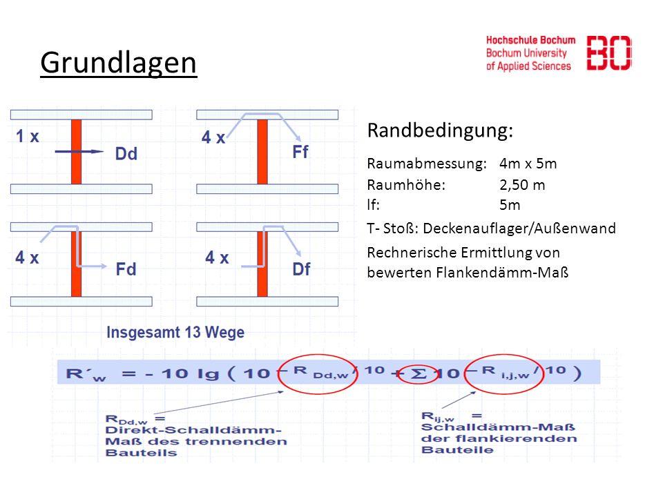 Grundlagen Randbedingung: Raumabmessung:4m x 5m Raumhöhe:2,50 m lf:5m T- Stoß: Deckenauflager/Außenwand Rechnerische Ermittlung von bewerten Flankendä