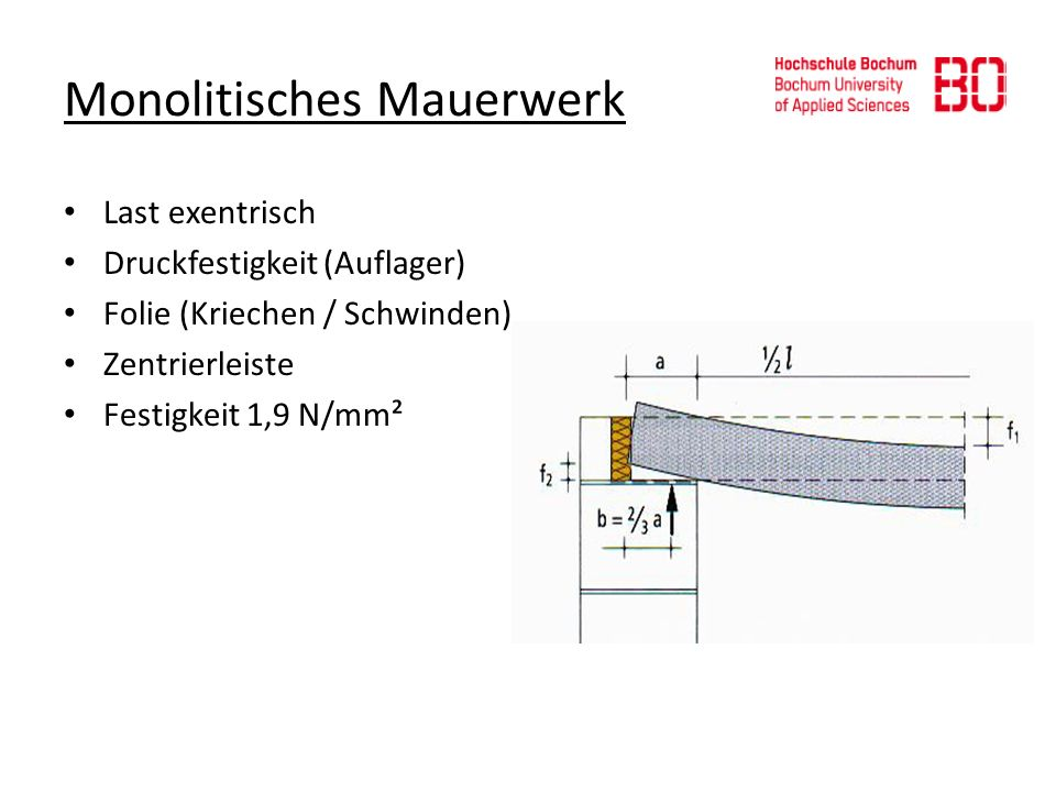 Monolitisches Mauerwerk Last exentrisch Druckfestigkeit (Auflager) Folie (Kriechen / Schwinden) Zentrierleiste Festigkeit 1,9 N/mm²