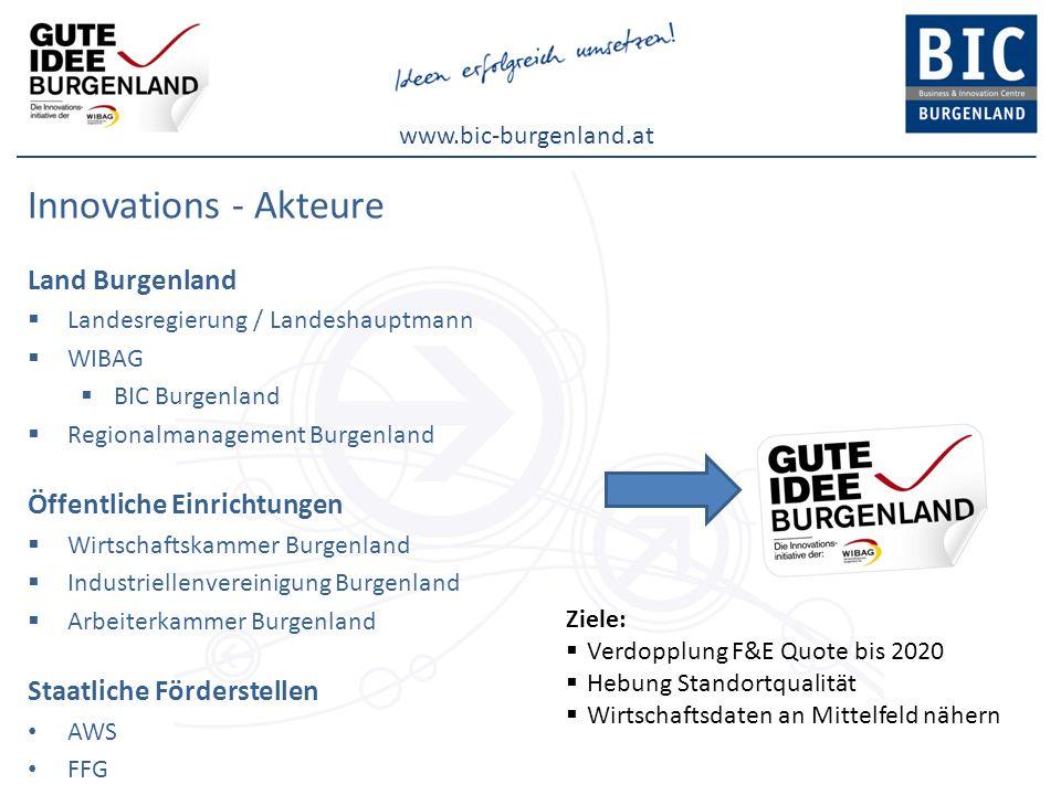 www.bic-burgenland.at Innovations - Akteure Land Burgenland Landesregierung / Landeshauptmann WIBAG BIC Burgenland Regionalmanagement Burgenland Öffen