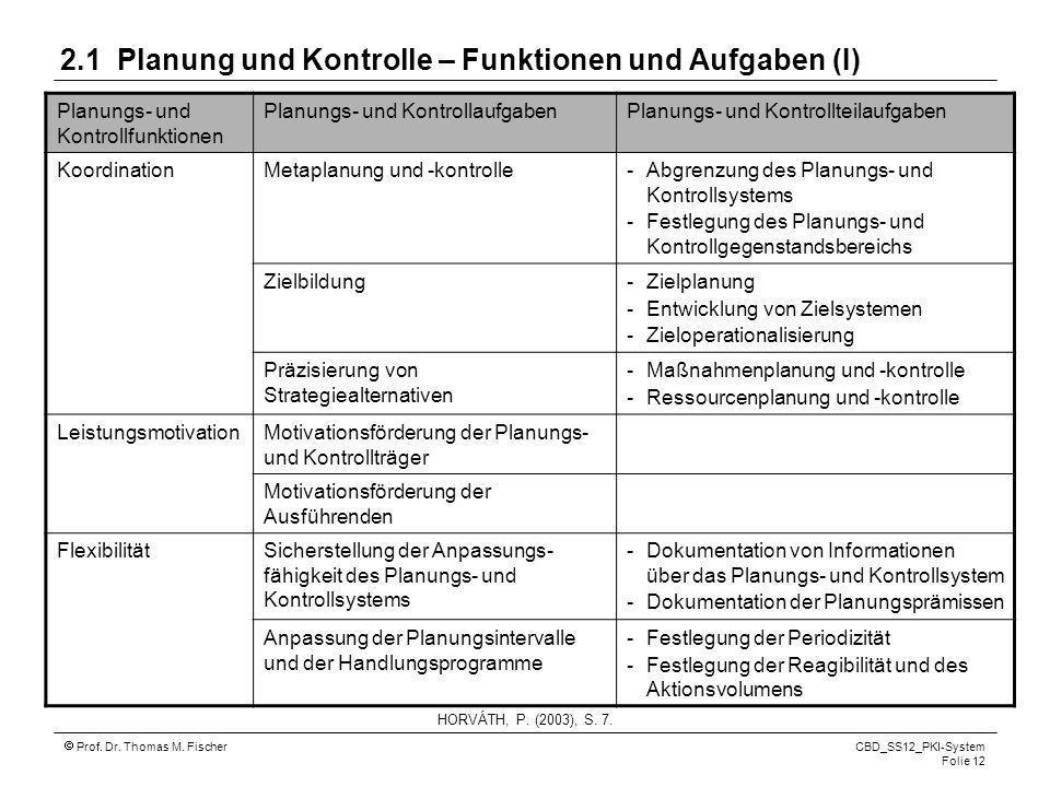 Prof. Dr. Thomas M. Fischer CBD_SS12_PKI-System Folie 12 2.1 Planung und Kontrolle – Funktionen und Aufgaben (I) Planungs- und Kontrollfunktionen Plan