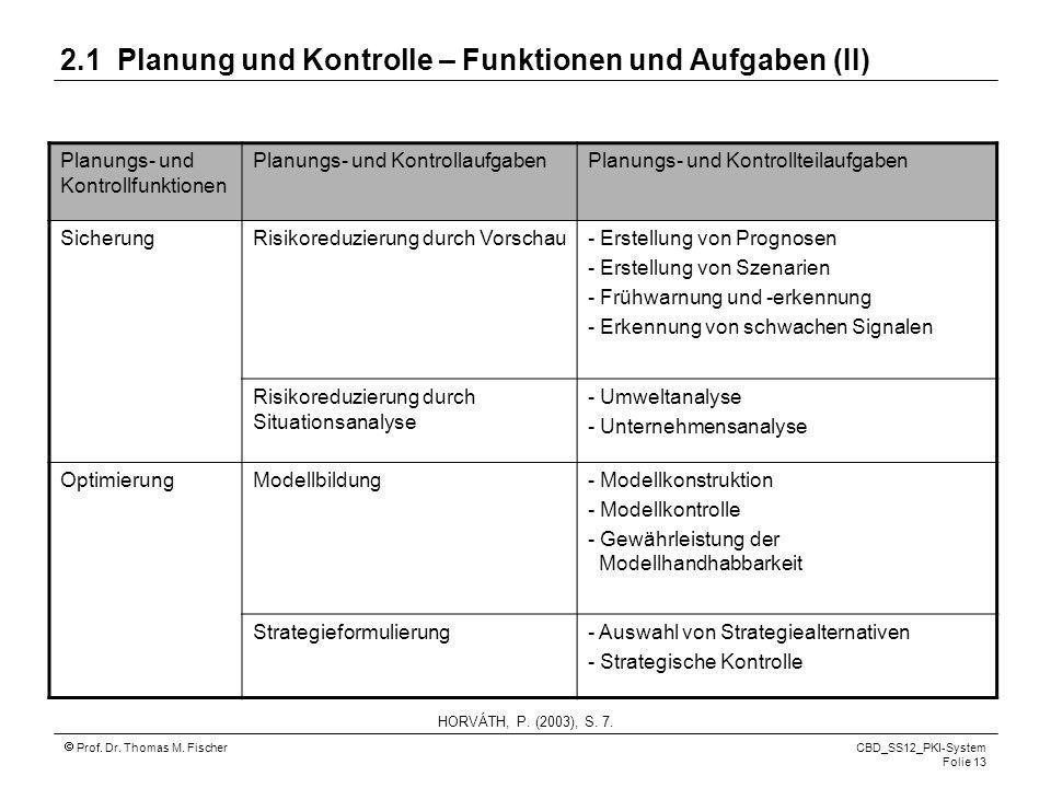 Prof. Dr. Thomas M. Fischer CBD_SS12_PKI-System Folie 13 Planungs- und Kontrollfunktionen Planungs- und KontrollaufgabenPlanungs- und Kontrollteilaufg