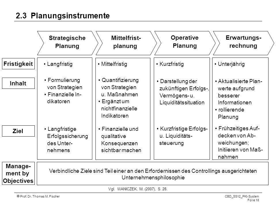 Prof. Dr. Thomas M. Fischer CBD_SS12_PKI-System Folie 18 2.3 Planungsinstrumente Fristigkeit Inhalt Ziel Manage- ment by Objectives Langfristig Formul