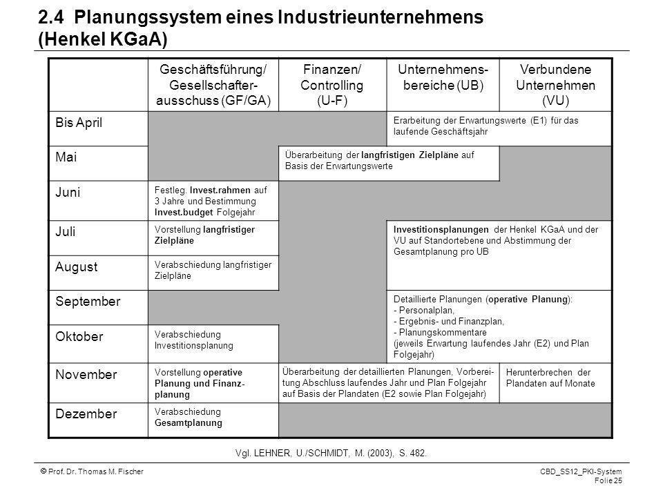Prof. Dr. Thomas M. Fischer CBD_SS12_PKI-System Folie 25 2.4 Planungssystem eines Industrieunternehmens (Henkel KGaA) Geschäftsführung/ Gesellschafter