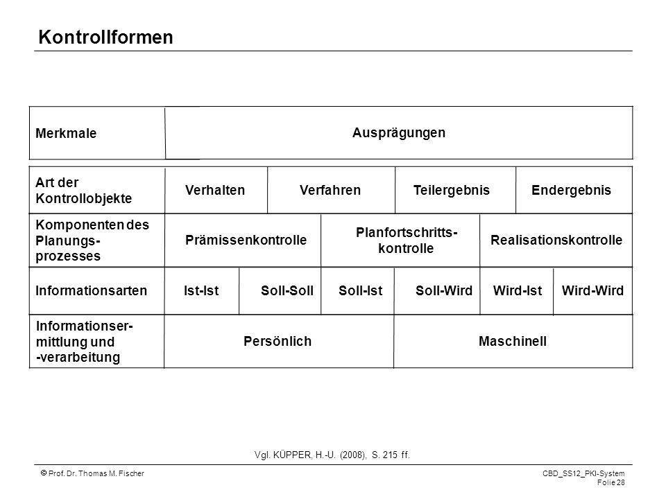 Prof. Dr. Thomas M. Fischer CBD_SS12_PKI-System Folie 28 Vgl. KÜPPER, H.-U. (2008), S. 215 ff. Art der Kontrollobjekte VerhaltenVerfahrenTeilergebnisE
