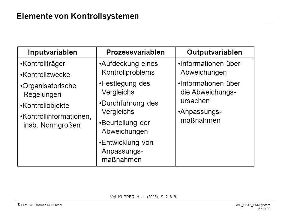 Prof. Dr. Thomas M. Fischer CBD_SS12_PKI-System Folie 29 Vgl. KÜPPER, H.-U. (2008), S. 218 ff. InputvariablenProzessvariablenOutputvariablen Kontrollt