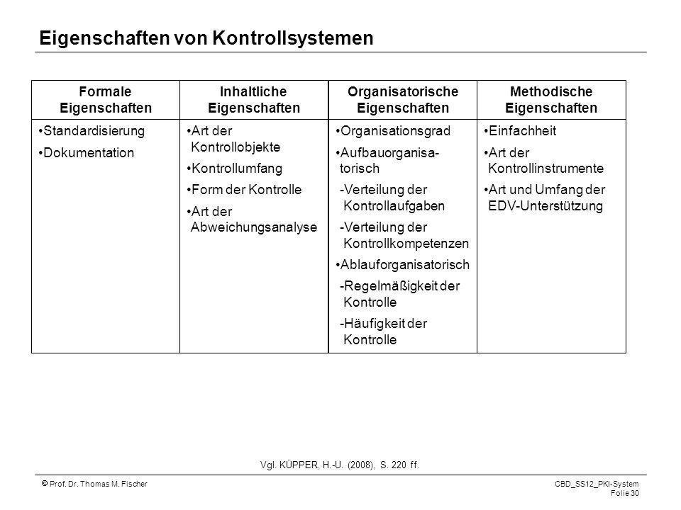 Prof. Dr. Thomas M. Fischer CBD_SS12_PKI-System Folie 30 Vgl. KÜPPER, H.-U. (2008), S. 220 ff. Formale Eigenschaften Inhaltliche Eigenschaften Organis