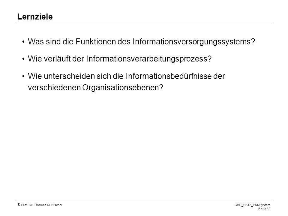 Prof. Dr. Thomas M. Fischer CBD_SS12_PKI-System Folie 32 Lernziele Was sind die Funktionen des Informationsversorgungssystems? Wie verläuft der Inform