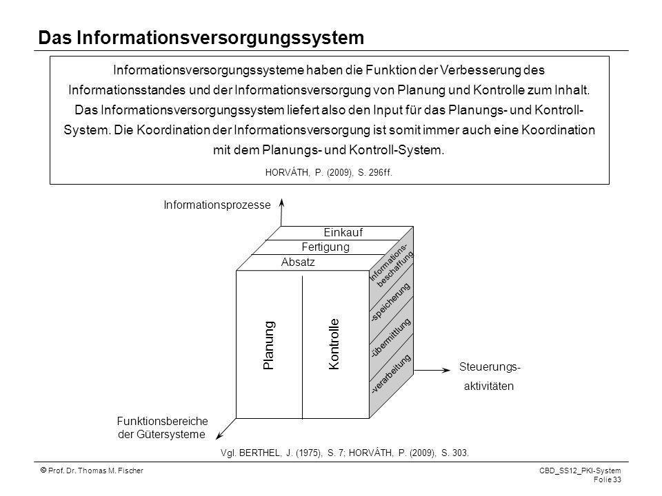 Prof. Dr. Thomas M. Fischer CBD_SS12_PKI-System Folie 33 Das Informationsversorgungssystem Informationsversorgungssysteme haben die Funktion der Verbe