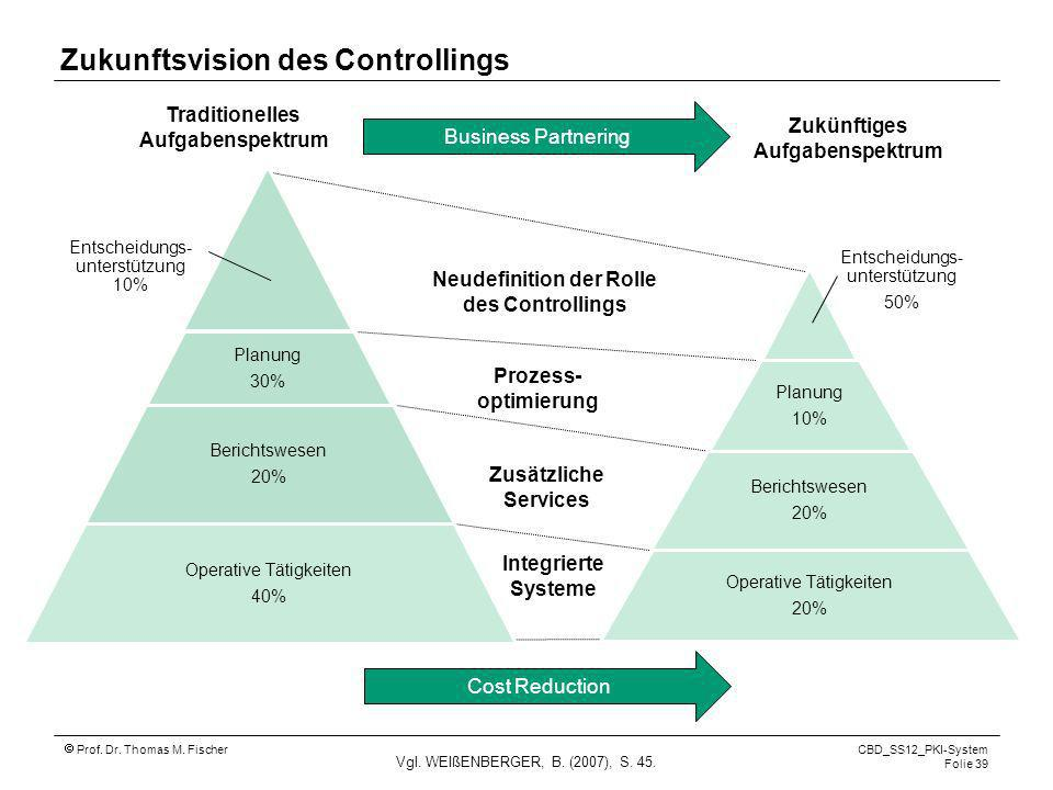 Prof. Dr. Thomas M. Fischer CBD_SS12_PKI-System Folie 39 Zukunftsvision des Controllings Neudefinition der Rolle des Controllings Prozess- optimierung