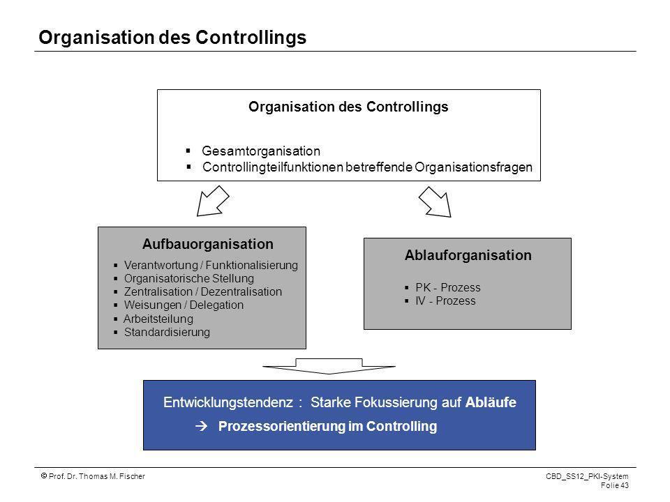 Prof. Dr. Thomas M. Fischer CBD_SS12_PKI-System Folie 43 Verantwortung / Funktionalisierung Organisatorische Stellung Zentralisation / Dezentralisatio