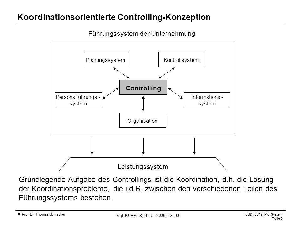 Prof. Dr. Thomas M. Fischer CBD_SS12_PKI-System Folie 6 Koordinationsorientierte Controlling-Konzeption Vgl. KÜPPER, H.-U. (2008), S. 30. Grundlegende