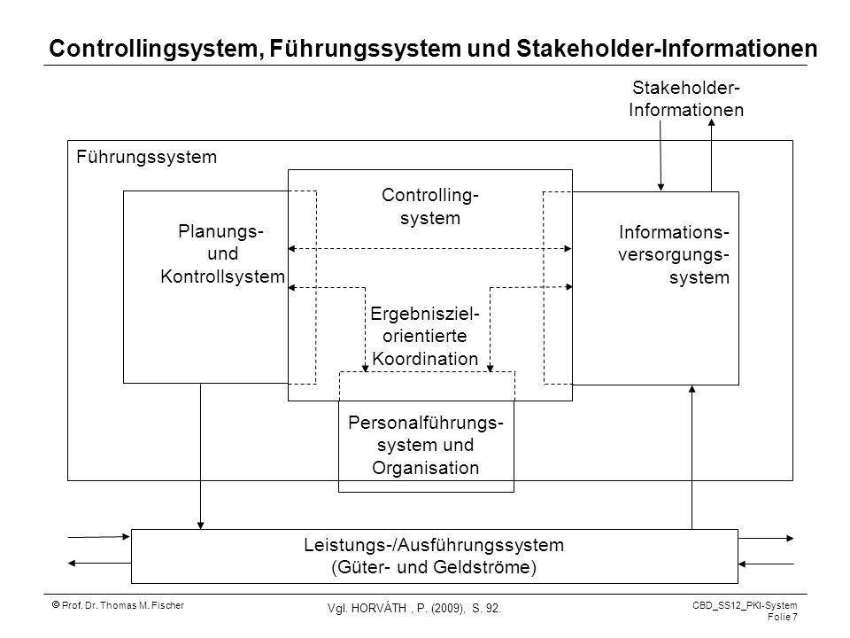 Prof. Dr. Thomas M. Fischer CBD_SS12_PKI-System Folie 7 Personalführungs- system und Organisation Führungssystem Planungs- und Kontrollsystem Informat