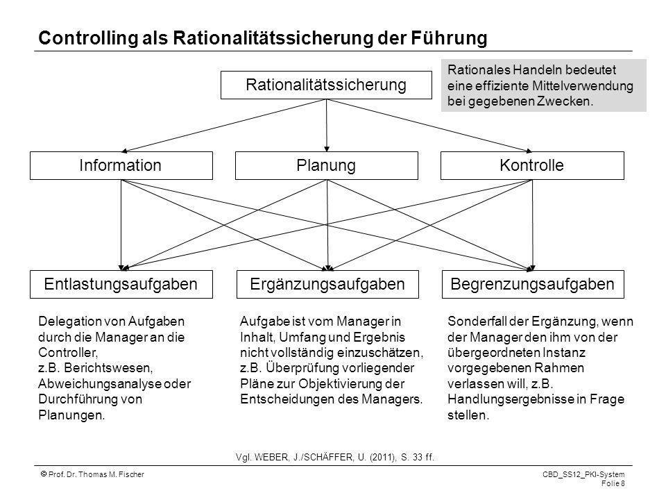 Prof. Dr. Thomas M. Fischer CBD_SS12_PKI-System Folie 8 Rationalitätssicherung EntlastungsaufgabenErgänzungsaufgabenBegrenzungsaufgaben InformationPla