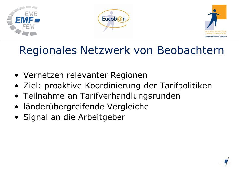 Regionales Netzwerk von Beobachtern Vernetzen relevanter Regionen Ziel: proaktive Koordinierung der Tarifpolitiken Teilnahme an Tarifverhandlungsrunden länderübergreifende Vergleiche Signal an die Arbeitgeber