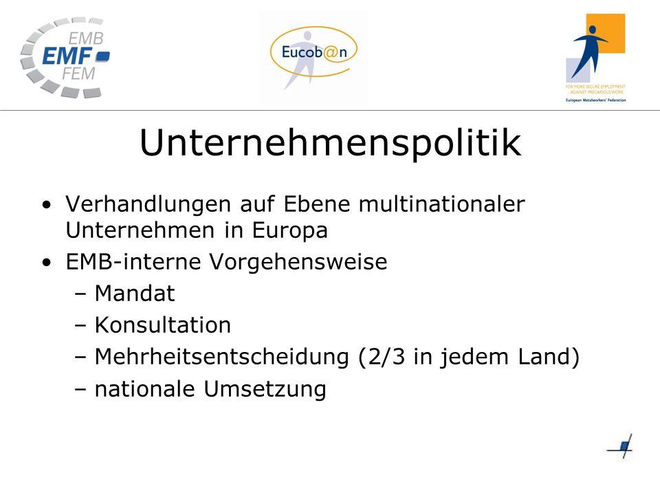 Unternehmenspolitik Verhandlungen auf Ebene multinationaler Unternehmen in Europa EMB-interne Vorgehensweise –Mandat –Konsultation –Mehrheitsentscheidung (2/3 in jedem Land) –nationale Umsetzung