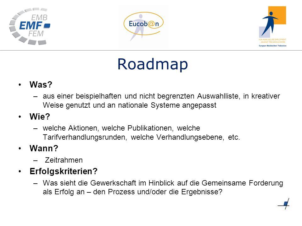 Roadmap Was? –aus einer beispielhaften und nicht begrenzten Auswahlliste, in kreativer Weise genutzt und an nationale Systeme angepasst Wie? –welche A
