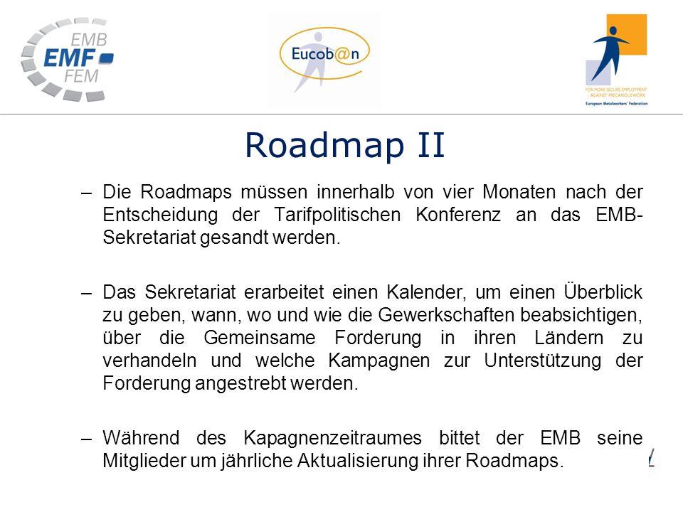 Roadmap II –Die Roadmaps müssen innerhalb von vier Monaten nach der Entscheidung der Tarifpolitischen Konferenz an das EMB- Sekretariat gesandt werden.
