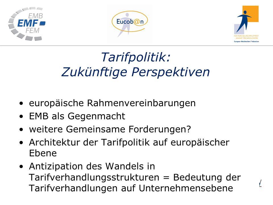 Tarifpolitik: Zukünftige Perspektiven europäische Rahmenvereinbarungen EMB als Gegenmacht weitere Gemeinsame Forderungen? Architektur der Tarifpolitik